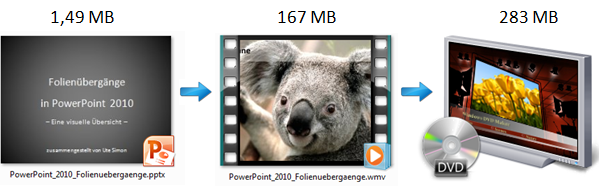 Die drei Schritte von der PPTX-Datei über die WMV-Datei zur DVD