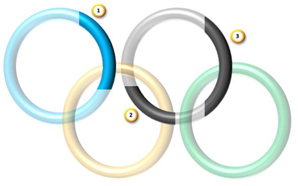 4 ineinander hängende Ringe