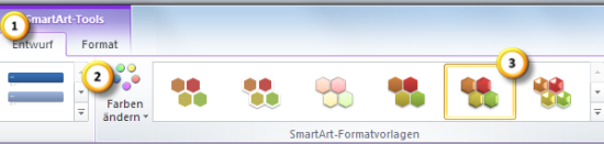 PowerPoint 2010: SmartArt formatieren