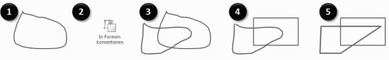 PowerPoint 2010: Wie das Grafiktablett meine Freihandformen interpretiert