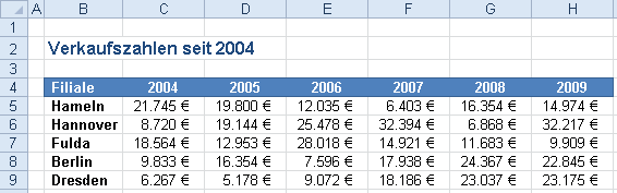 06-04_Excel_2010_Ausgangstabelle