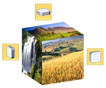 Die 3D-Drehungen für alle drei Seiten