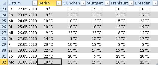 Excel 2010: Spaltentitel im Spaltenkopf