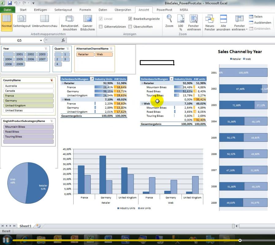 PowerPivot – ein Add-In für Datenhungrige – office-kompetenz.de