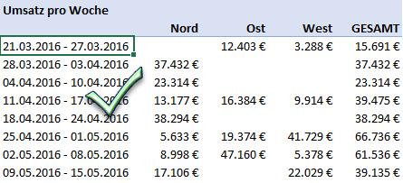So sieht das Ergebnis aus: Eine perfekte Wochengruppierung ohne zusätzliche Spalte in der Datenbasis