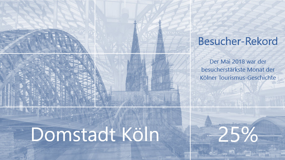Bild mit Kölner Dom