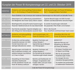 Kursplan der Power BI-Kompetenztage