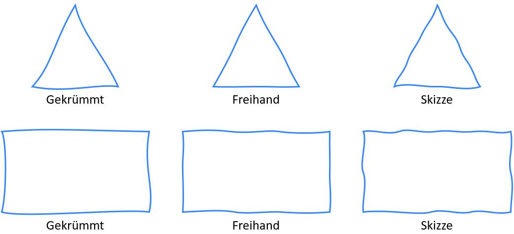 Die Optionen der Funktion Skizzenhaft am Beispiel von Kreis und Rechteck