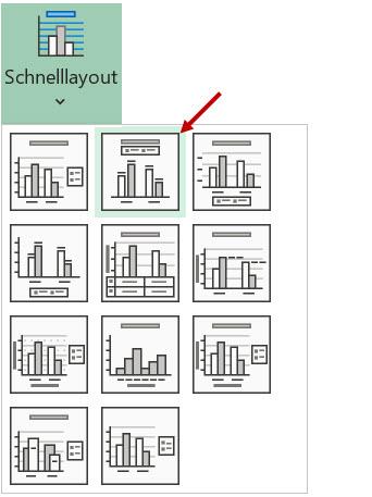Schnelllayouts ersparen langwieriges Herumformatieren an Diagrammen