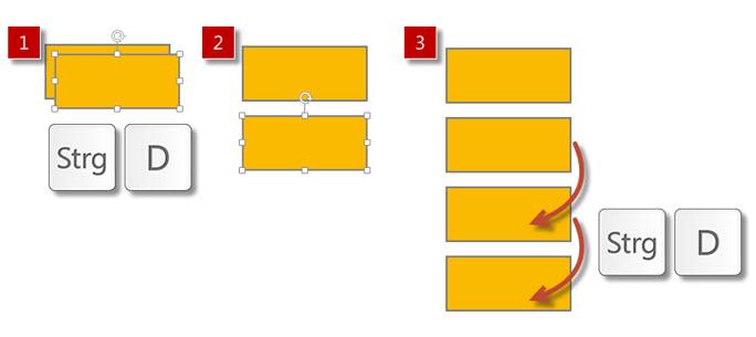 Schaubild über das Duplizieren in PowerPoint